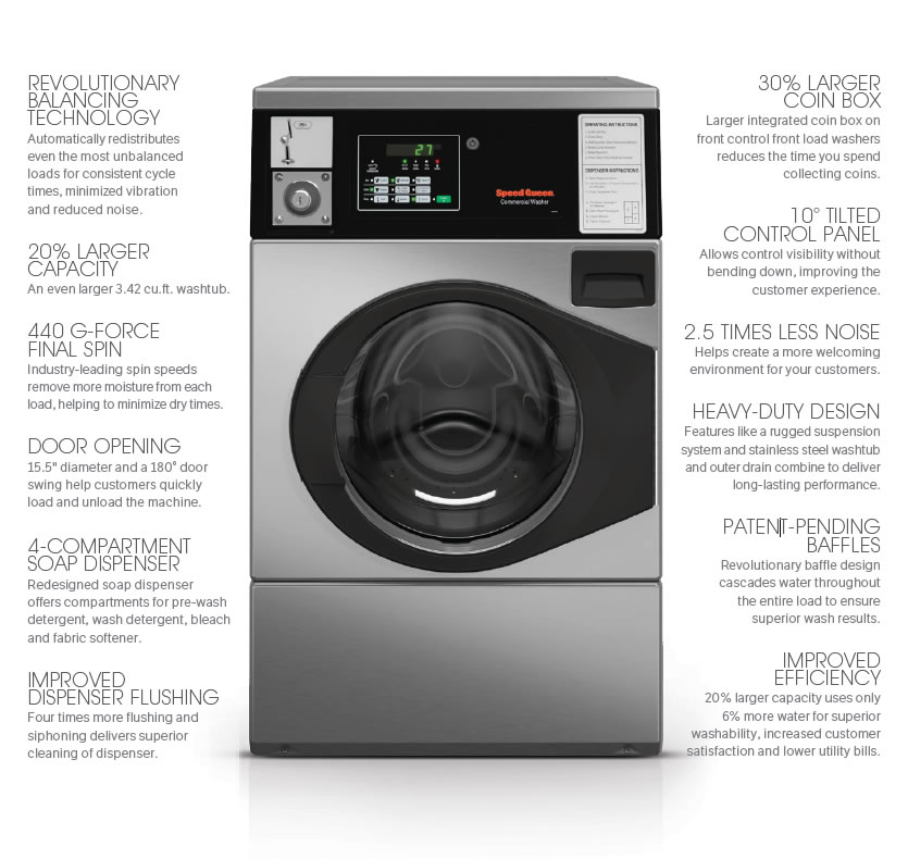 Our Facility - Suds Up Laundromat